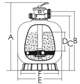 Emaux V700B