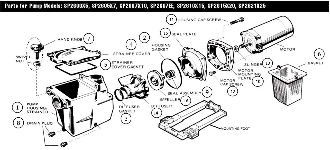 อะไหล่ปั๊ม Hayward Super Pump series