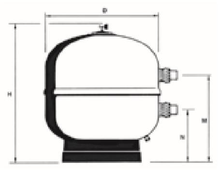 ถังกรองทรายสระว่ายน้ำ Astralpool Aster D.750