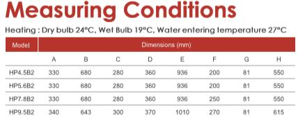 เครื่องทำน้ำอุ่นสรว่ายน้ำ Emauxรุ่น HP4.5B2