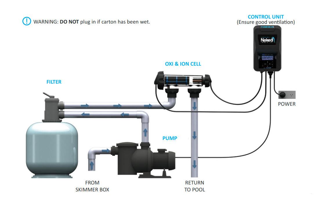 waterhibird system